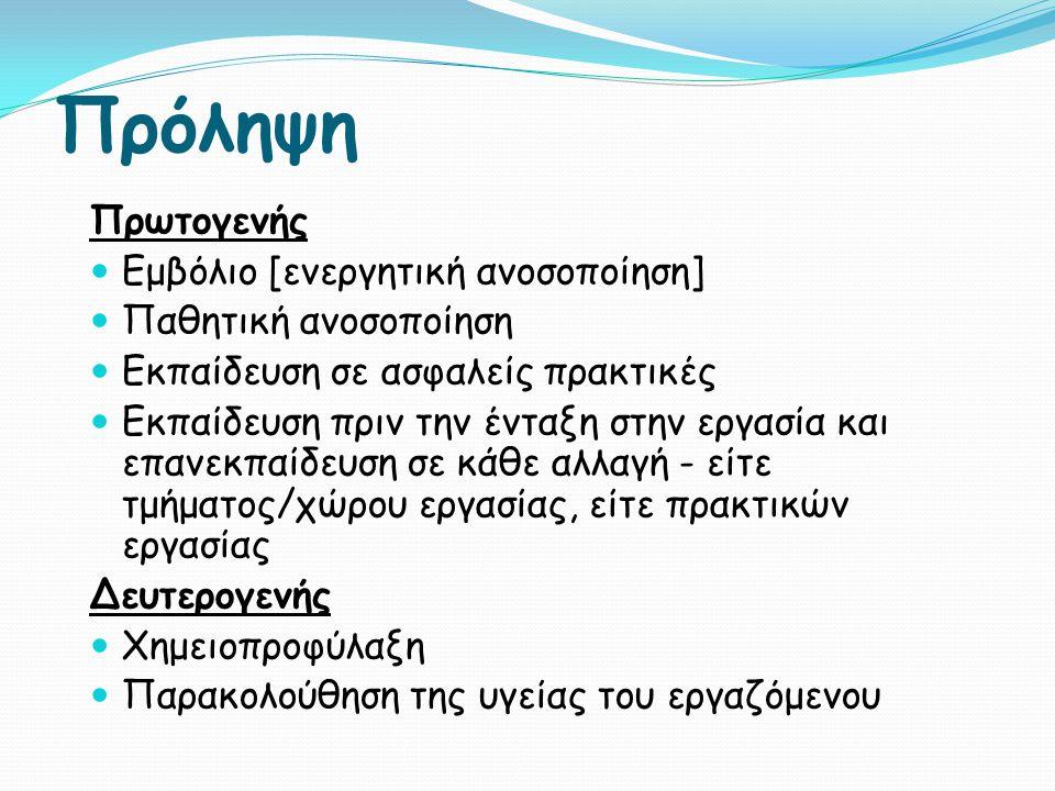 Πρόληψη Πρωτογενής Εμβόλιο [ενεργητική ανοσοποίηση]